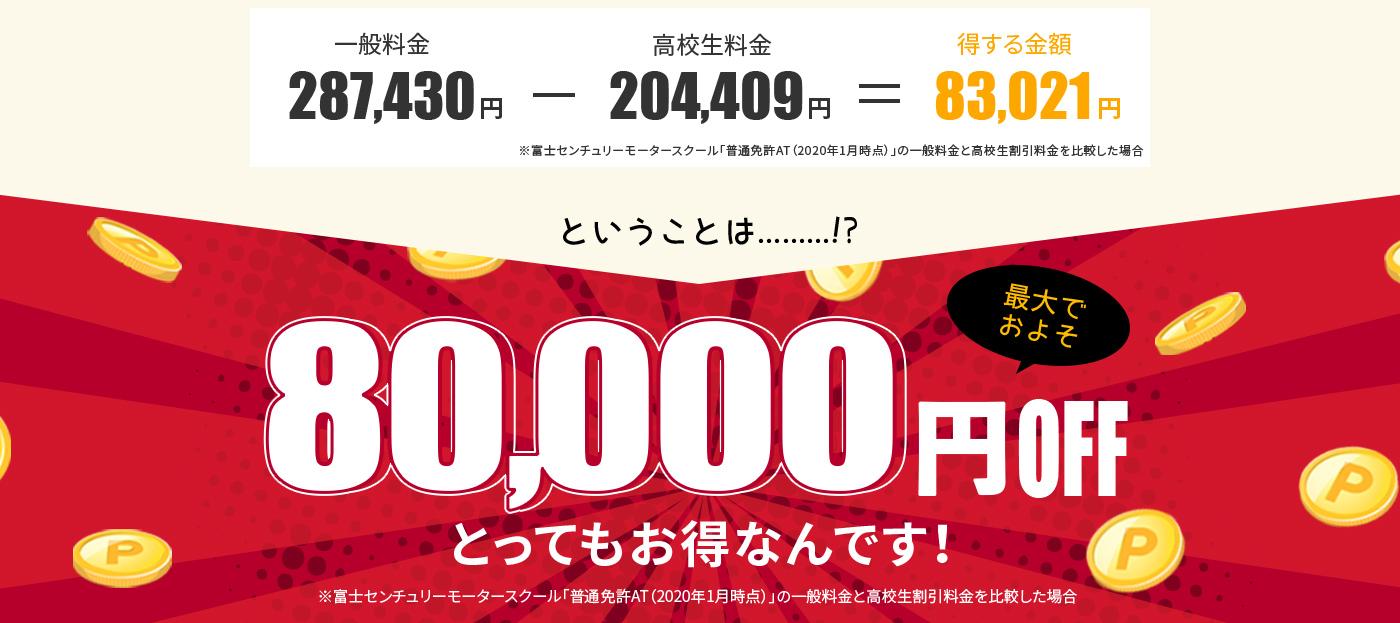 富士センチュリーモータースクールの場合、最大およそ80,000円お得